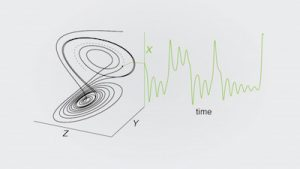 EDM-basic-time-series-from-an-attractor-1024x679-1024x679