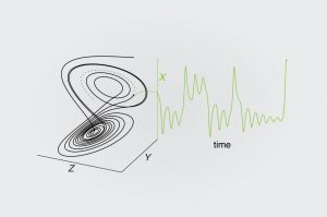 EDM-basic-time-series-from-an-attractor-1024x679